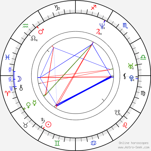 Daniel Kühnl tema natale, oroscopo, Daniel Kühnl oroscopi gratuiti, astrologia