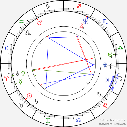 Domonique Danielle birth chart, Domonique Danielle astro natal horoscope, astrology