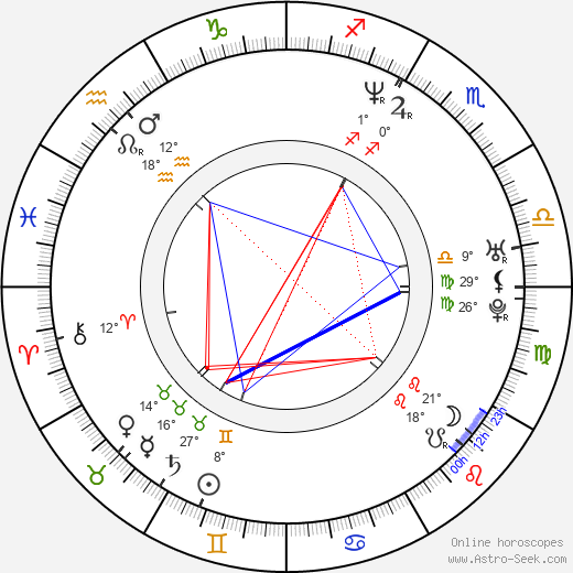 Duncan Jones birth chart, biography, wikipedia 2018, 2019