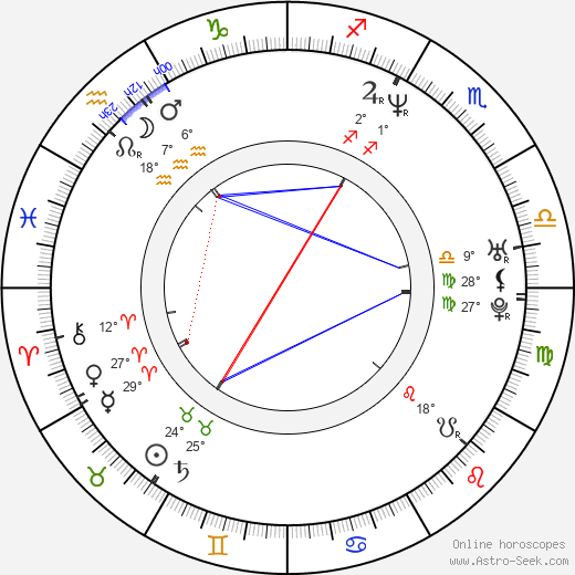 Gadi Harel birth chart, biography, wikipedia 2019, 2020