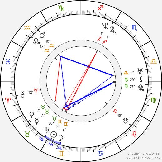 Greg Provance birth chart, biography, wikipedia 2020, 2021