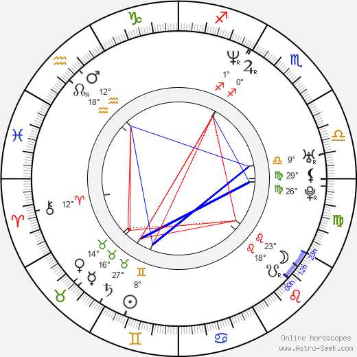 Idina Menzel birth chart, biography, wikipedia 2018, 2019