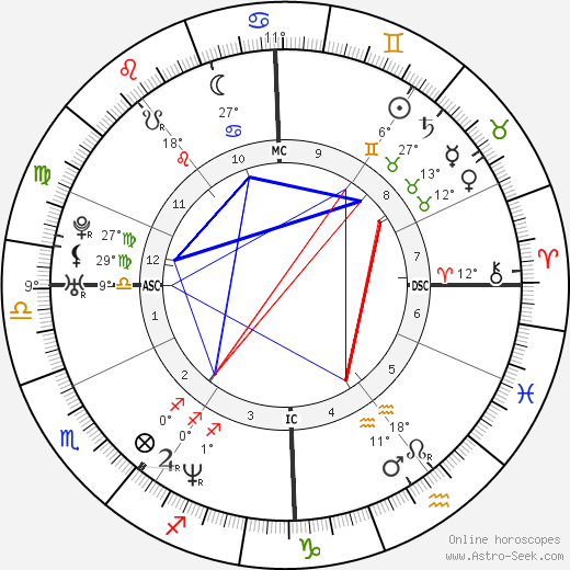 Isabelle Carré birth chart, biography, wikipedia 2019, 2020
