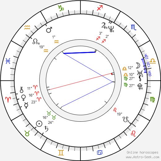 Ivan Sergei birth chart, biography, wikipedia 2018, 2019