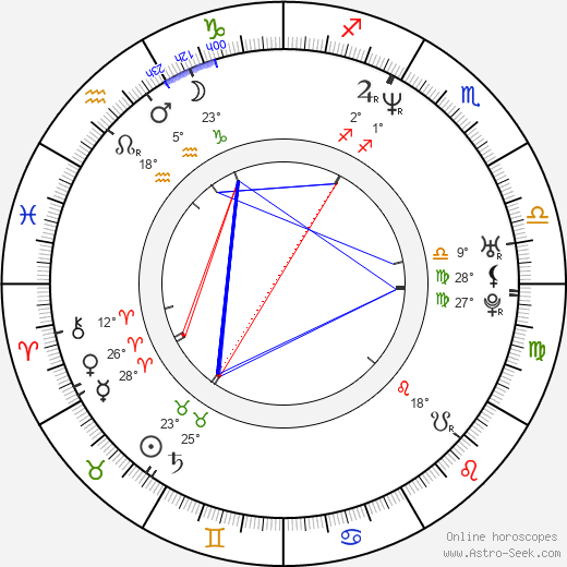 Jan Demele birth chart, biography, wikipedia 2019, 2020