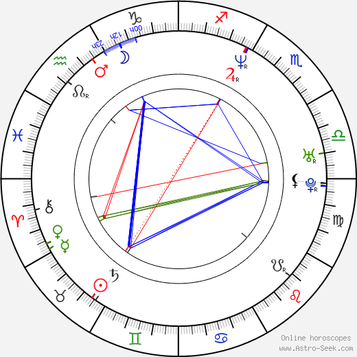 Jan Demele astro natal birth chart, Jan Demele horoscope, astrology