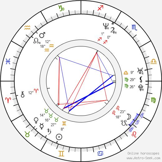John Ross Bowie birth chart, biography, wikipedia 2019, 2020