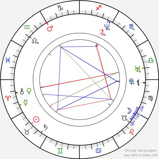 Josey Scott день рождения гороскоп, Josey Scott Натальная карта онлайн