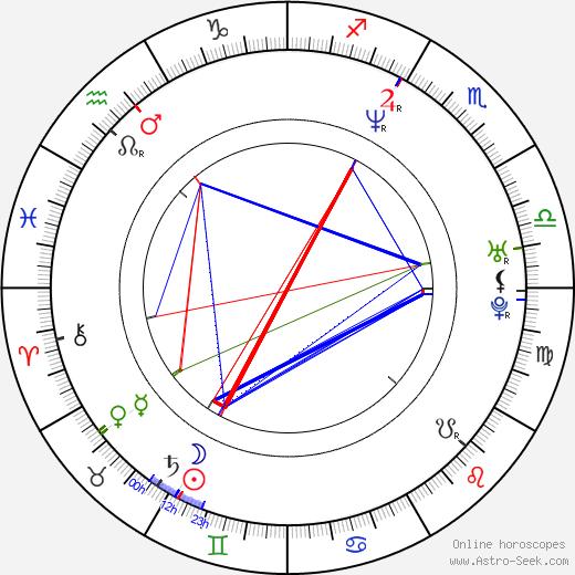 Julien Seri tema natale, oroscopo, Julien Seri oroscopi gratuiti, astrologia