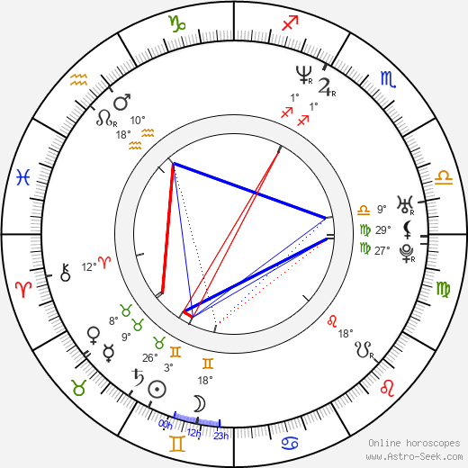 Justin Henry birth chart, biography, wikipedia 2020, 2021