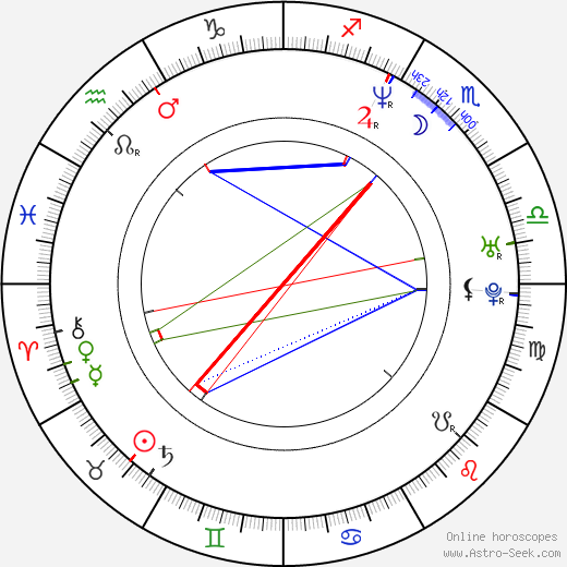 Katja Woywood birth chart, Katja Woywood astro natal horoscope, astrology