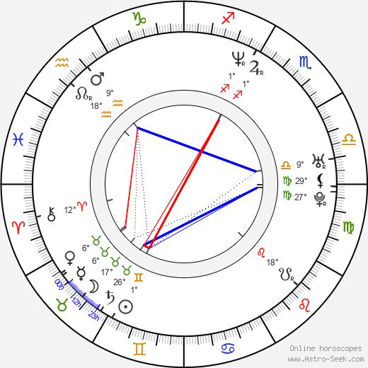 Laurel Holloman birth chart, biography, wikipedia 2019, 2020