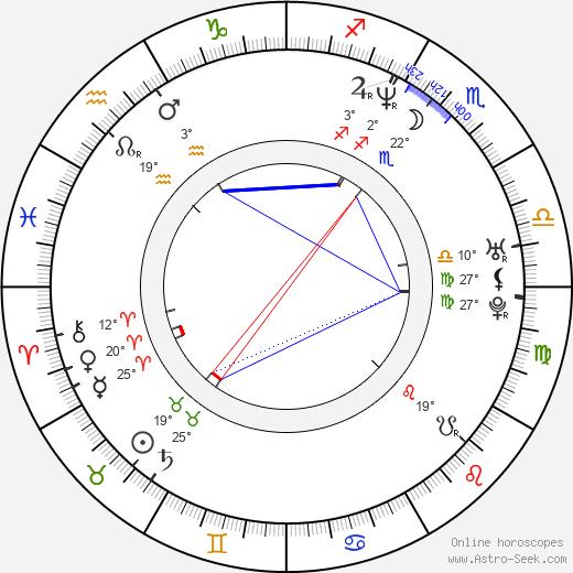 Leslie Stefanson birth chart, biography, wikipedia 2019, 2020