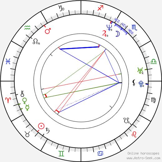 Leslie Stefanson astro natal birth chart, Leslie Stefanson horoscope, astrology