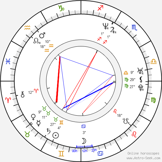 Matt Stone birth chart, biography, wikipedia 2018, 2019