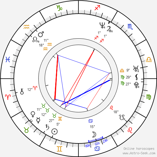 Monika Schnarre birth chart, biography, wikipedia 2018, 2019