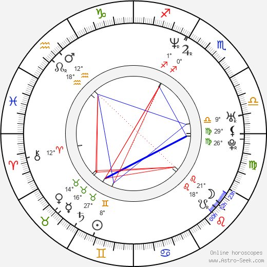 Nicholas Ofczarek birth chart, biography, wikipedia 2019, 2020