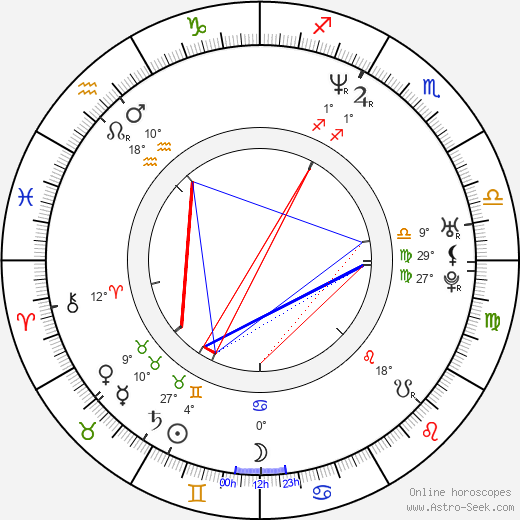 Rachael Blake birth chart, biography, wikipedia 2019, 2020