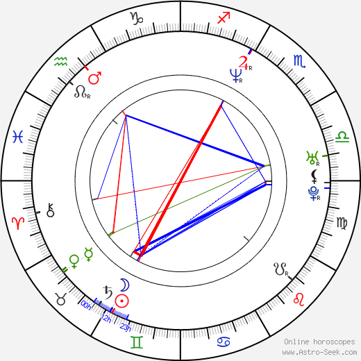 Thomas Langmann birth chart, Thomas Langmann astro natal horoscope, astrology