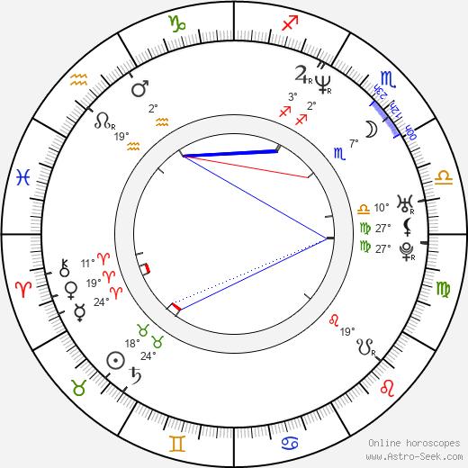 Tristan Taormino birth chart, biography, wikipedia 2020, 2021