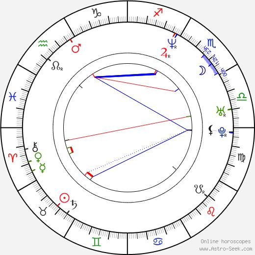 Tristan Taormino birth chart, Tristan Taormino astro natal horoscope, astrology