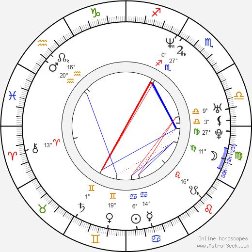 Aileen Quinn birth chart, biography, wikipedia 2018, 2019
