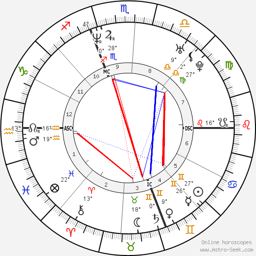 Andrea Sartoretti birth chart, biography, wikipedia 2016, 2017