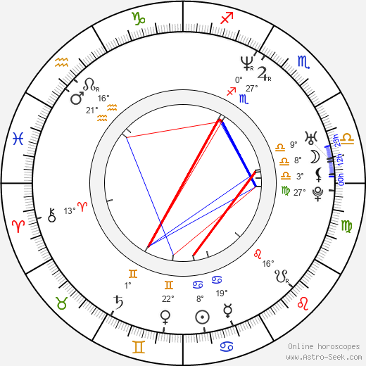 Anette Michel birth chart, biography, wikipedia 2019, 2020