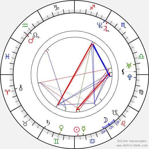 Angela Kinsey astro natal birth chart, Angela Kinsey horoscope, astrology