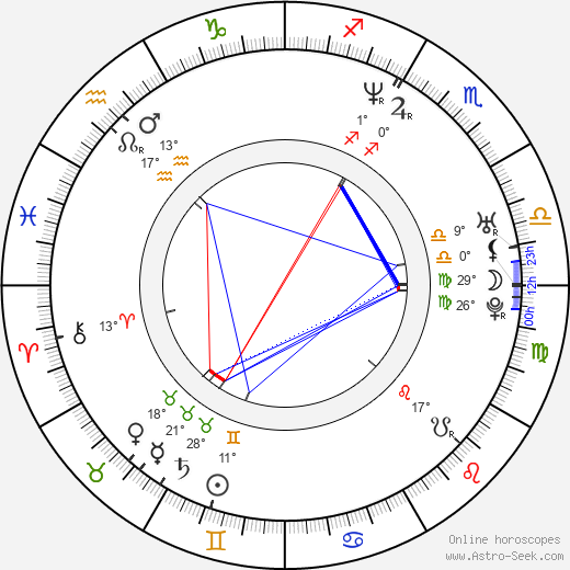 Anthony Montgomery birth chart, biography, wikipedia 2019, 2020