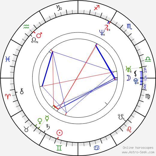 Anthony Montgomery astro natal birth chart, Anthony Montgomery horoscope, astrology