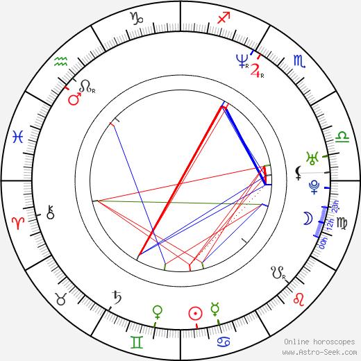 Bobby Hurley tema natale, oroscopo, Bobby Hurley oroscopi gratuiti, astrologia