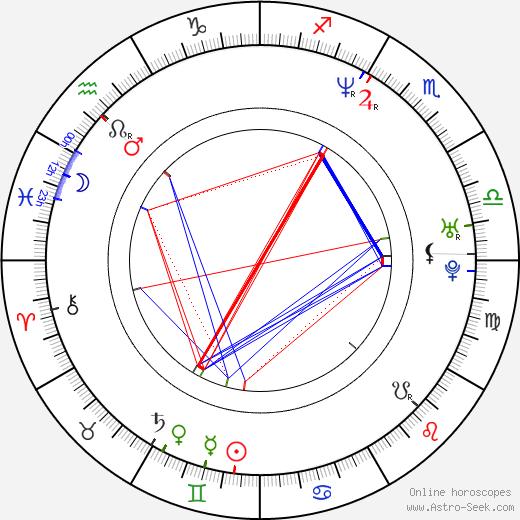 Bruce Bowen astro natal birth chart, Bruce Bowen horoscope, astrology