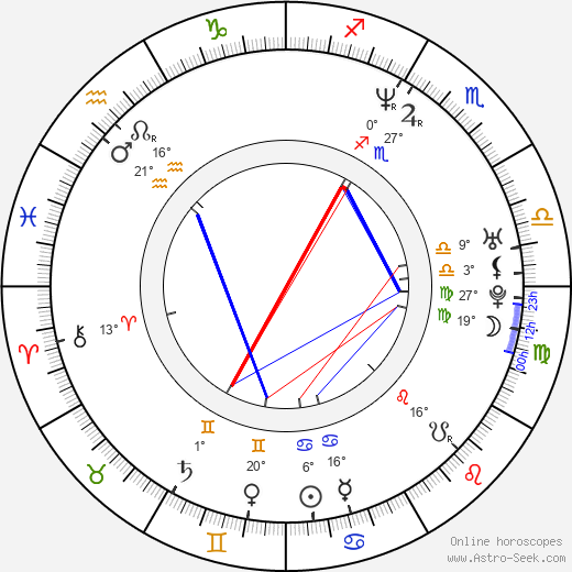 Christina Chang birth chart, biography, wikipedia 2018, 2019