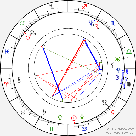 Christina Chang astro natal birth chart, Christina Chang horoscope, astrology