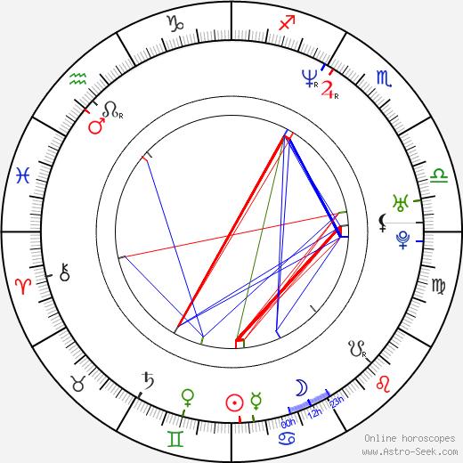 Christopher Showerman astro natal birth chart, Christopher Showerman horoscope, astrology