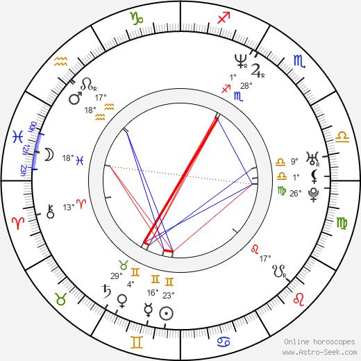 Chuck Palumbo birth chart, biography, wikipedia 2019, 2020
