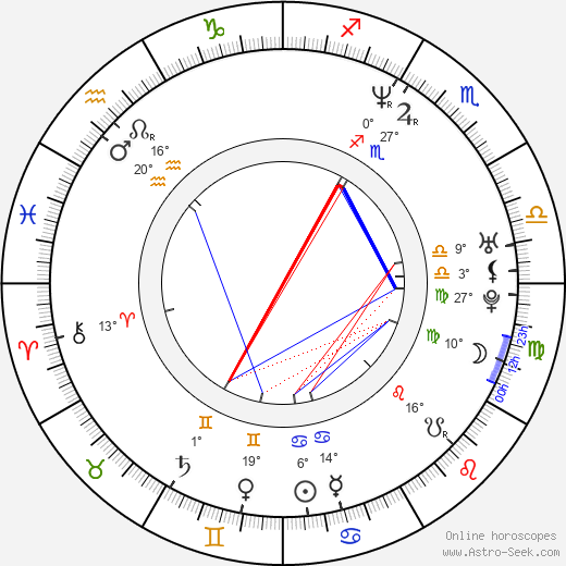 Elon Musk birth chart, biography, wikipedia 2019, 2020