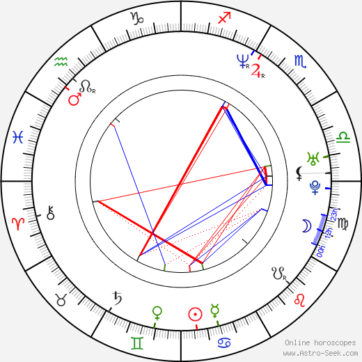 Elon Musk astro natal birth chart, Elon Musk horoscope, astrology
