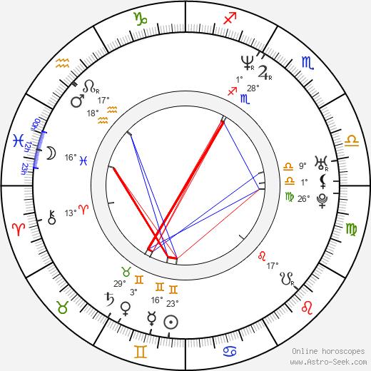 Emma Campbell birth chart, biography, wikipedia 2020, 2021