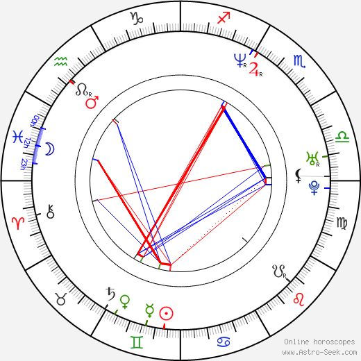 Emma Campbell astro natal birth chart, Emma Campbell horoscope, astrology