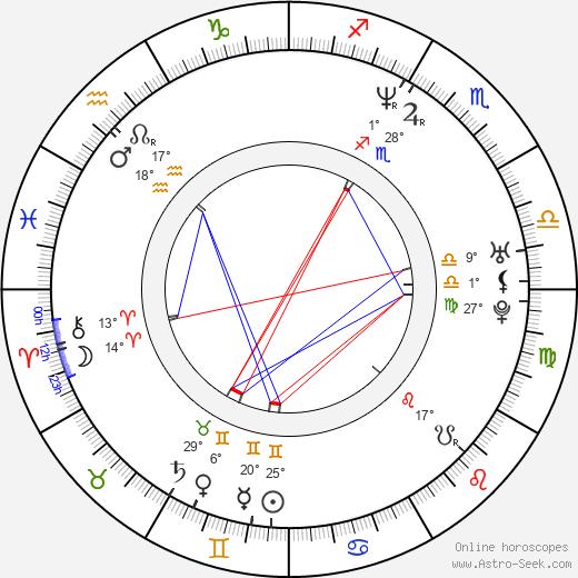 Espen Sandberg birth chart, biography, wikipedia 2019, 2020