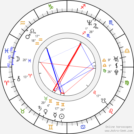 Jake Busey birth chart, biography, wikipedia 2019, 2020