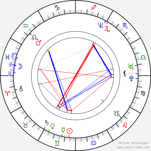 Jake Busey astro natal birth chart, Jake Busey horoscope, astrology