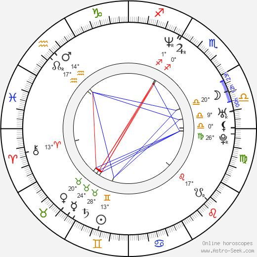 James Callis birth chart, biography, wikipedia 2020, 2021