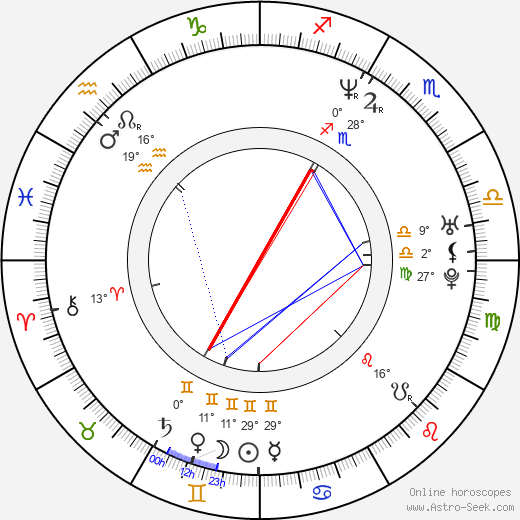 Jan P. Muchow birth chart, biography, wikipedia 2019, 2020