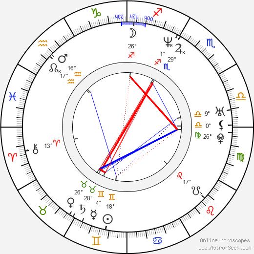 Jennifer Kitchen birth chart, biography, wikipedia 2019, 2020