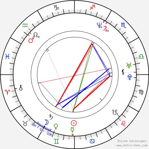 Джорди Уайт Jeordie White день рождения гороскоп, Jeordie White Натальная карта онлайн