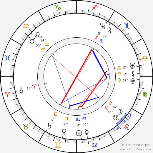 Kartika Tamara Liotard birth chart, biography, wikipedia 2020, 2021