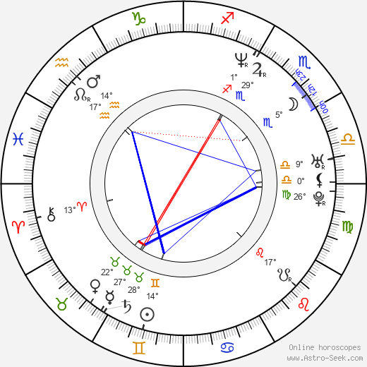 Lincoln Hoppe birth chart, biography, wikipedia 2017, 2018